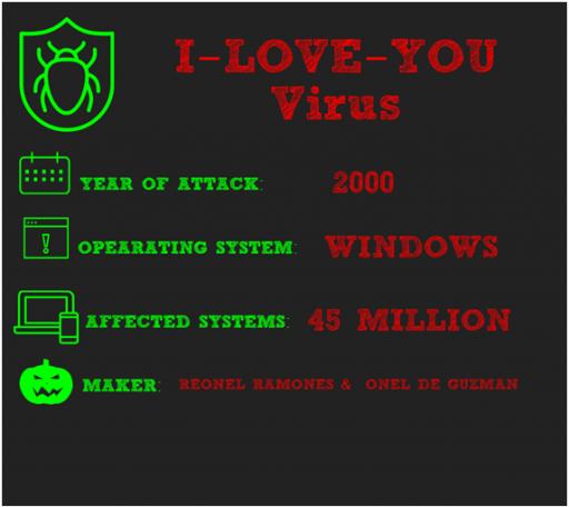 ویروس i love you