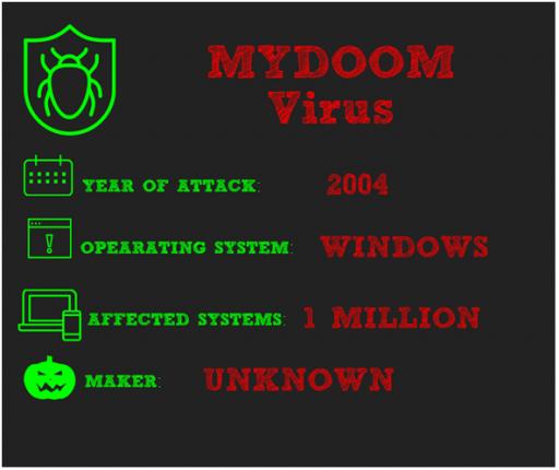ویروس my doom