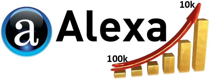 رتبه الکسا چیست و چگونه رنک سایتمان را در الکسا بهتر کنیم ؟