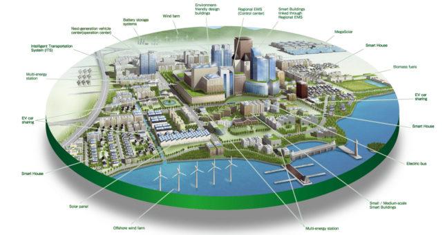 اينترنت اشيا چه کاربردی در شهر هوشمند دارد ؟