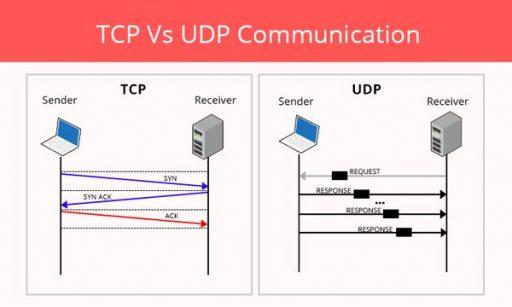 پروتکل TCP و UDP