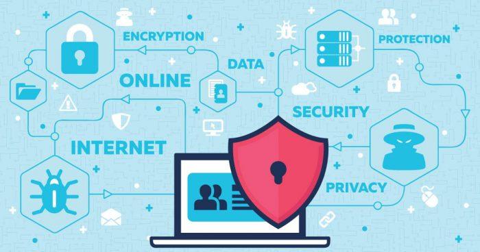 IDS و IPS چیست و چه کاربردی در امنیت دارند ؟