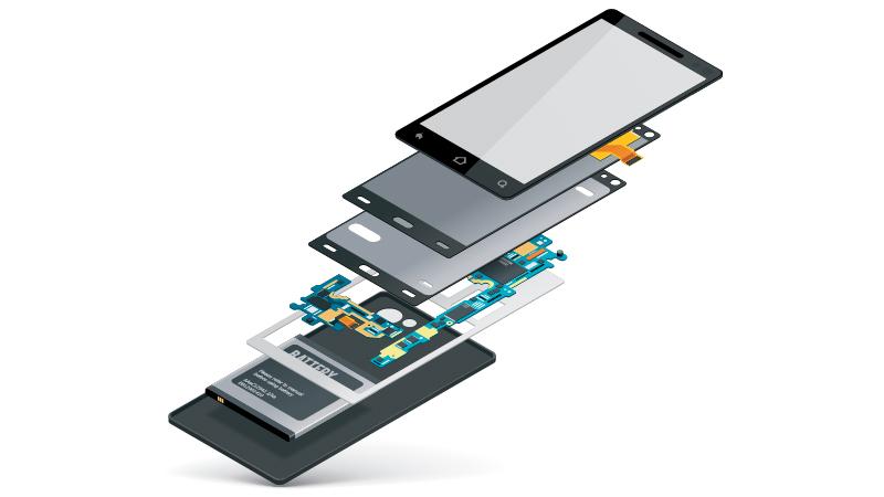 انواع پنل موبایل ها