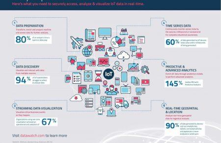 مدل بلوغ امنیت اینترنت اشیا(IOT):(پارت1)